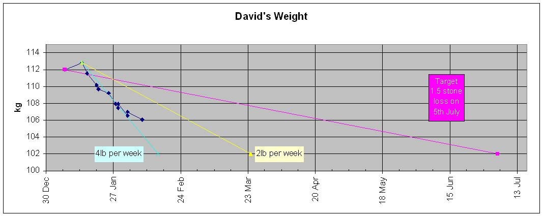 weight-graph.jpg